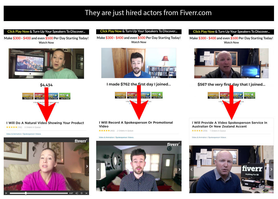 Real Profits Online uses actors to create fake testimonials